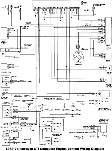 vw golf 5 wiring diagram vw golf relay location mifinder co