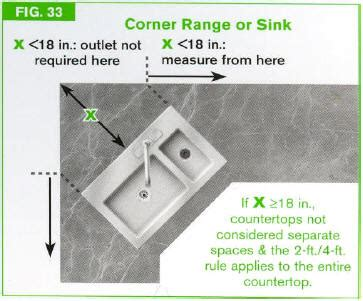 gfci outlet distance from kitchen sink outlet spacing from sink kitchen outlets