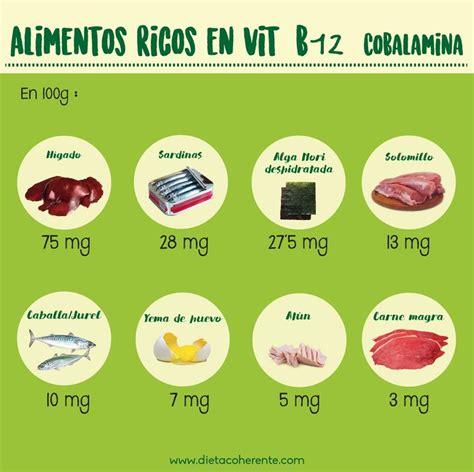 alimentos ricos en vitamina m 225 s de 25 ideas incre 237 bles sobre vitamina b12 alimentos en