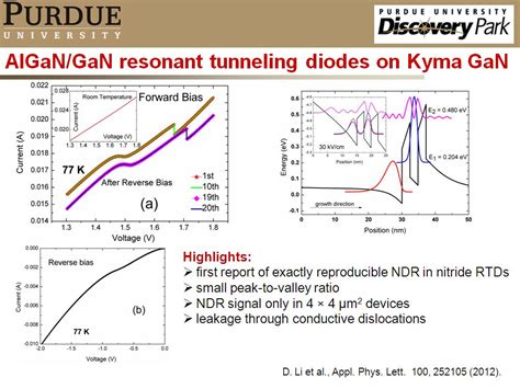 how do tunnel diodes work how does a resonant tunneling diode work 28 images resonant tunneling diode electronic