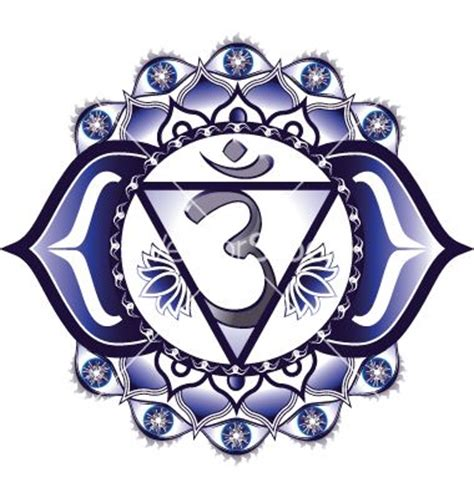 third eye chakra tattoo third eye ajna chakra vector the symbol of seeing