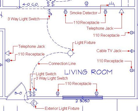 electrical architectural drawing pin by sherry baumgardner on electrical