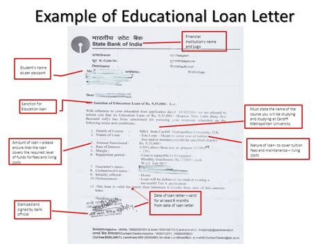 Education Loan Sanction Letter Format For Usa Tier 4 Visa Maintenance Requirements Ppt