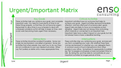 important urgent matrix template urgent important matrix