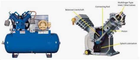 reciprocating air compressors sydney sales installation