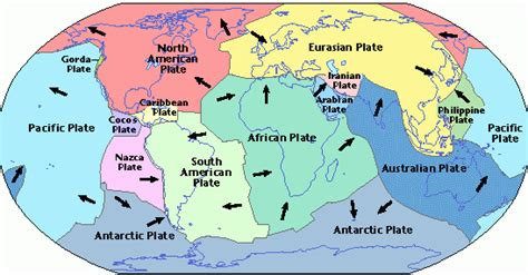 movement of lithospheric plates diagram geology environmental geosciences plate tectonics