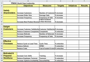 Balanced Scorecard Excel Template Free by Balanced Scorecard Template Sanjonmotel