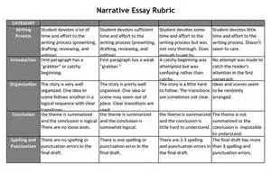 Descriptive Analysis Essay by Grade 8 Rubrics For Narrative Descriptive Essay Social Studies Sy 2015 2016