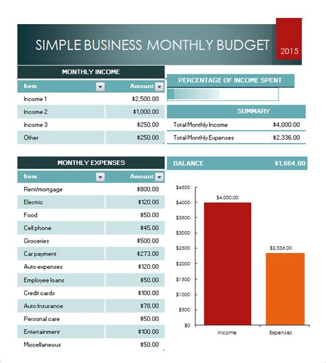budget template business sle budget worksheet 5 documents in pdf excel