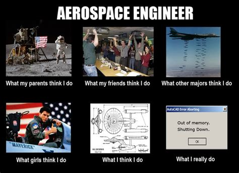 Mechanical Engineer Meme - what people think i do what i really do image gallery