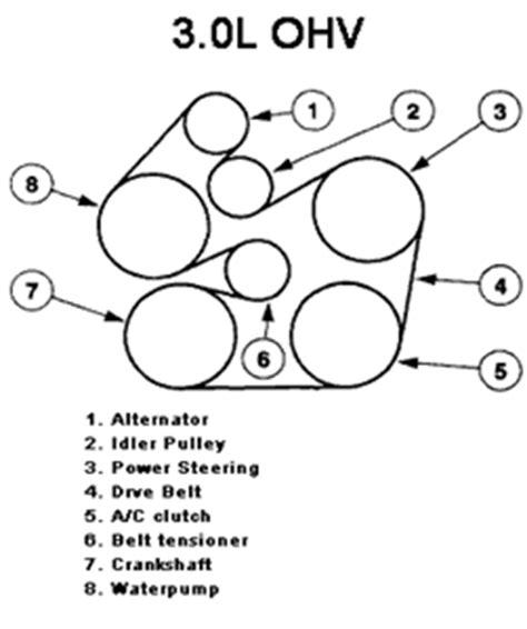 2002 ford taurus serpentine belt diagram 2002 ford taurus belt diagram valvehome us