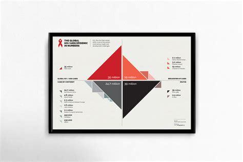 poster design horizontal horizontal flyer poster frame mockup infographic ly an