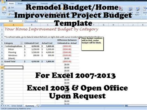 remodel budget improvement project budget template for