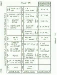 02 honda civic fuse box diagram best free home