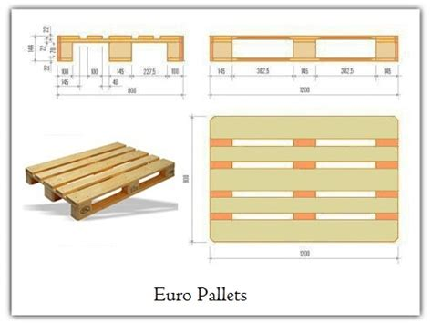 pin standard pallet dimensions on pinterest