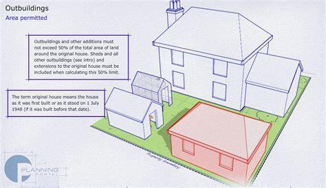 Planning Permission South West Log Cabins Garden Walls Planning Permission