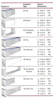 Shipping Container Container Now Standard Shipping Container Dimensions