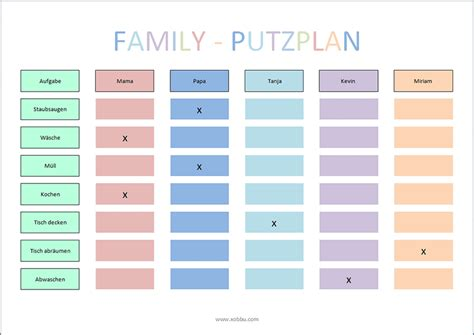 Kostenlose Vorlage Haushaltsplan Putzplan F 252 R Die Ganze Familie Haushaltsplan Erstellen
