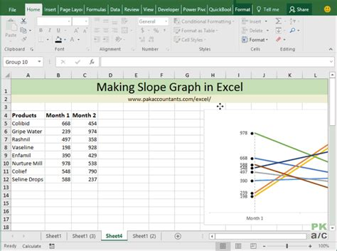 slope chart making a slope chart or bump chart in excel how to
