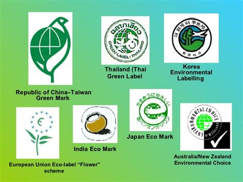 design for the environment label eco fibres and eco friendly textiles 2