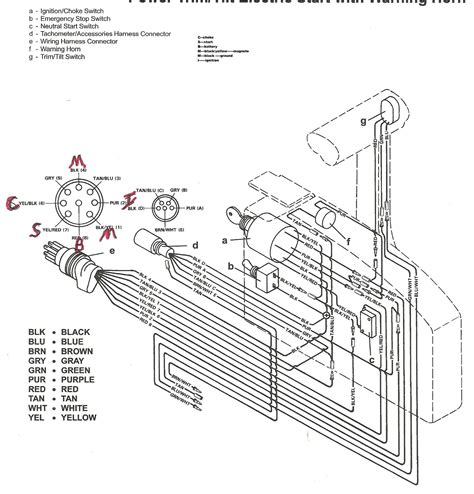 75 hp electric motor wiring diagram get free image about