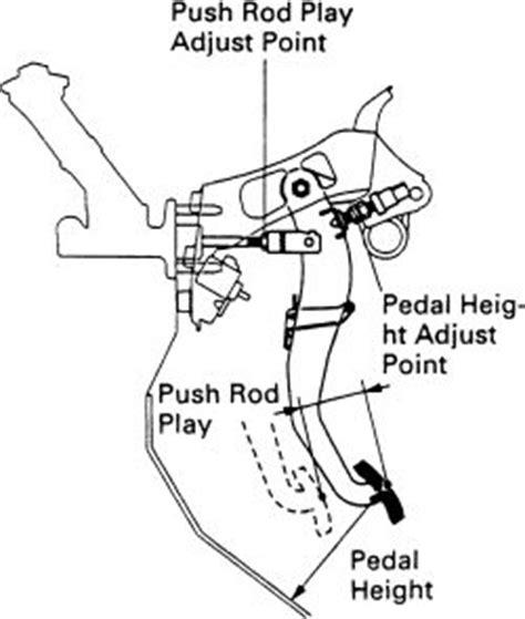 Filter Ac Picanto Ta repair guides clutch adjustments autozone