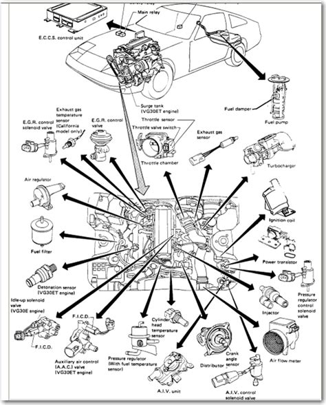 300zx vacuum diagram 300zx free engine image for user manual