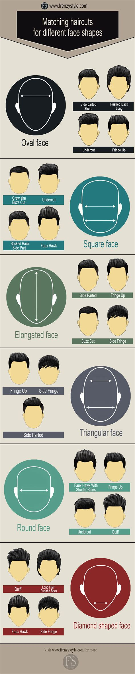 matching updos with face shapes face shapes and hairstyles to match the ultimate