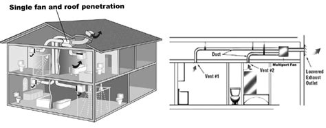 venting multiple bathroom exhaust fans centralized ventilation ventilation and fresh air for