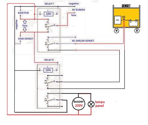 Saklar Untuk Genset cara menyambung dan menginstalasi genset menjadi genset otomatis pasang kabel
