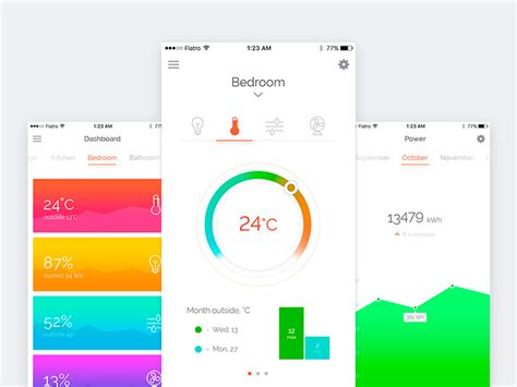 smart home app design kit for sketch freebiesui free smart home app dashboard ui free psd at freepsd cc
