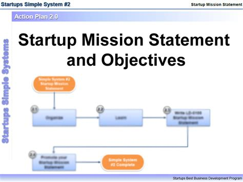 mission statement and objectives 30 expert guides to help you succeed in business