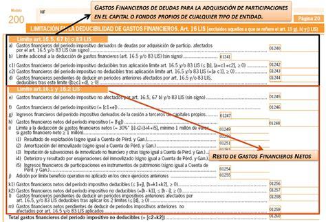 gastos personales 2015 en ecuador deduccion gastos personales sri 2015 gastos personales