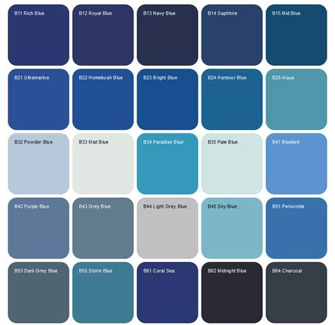 Australian Standard Colours AS2700   The name of Blue