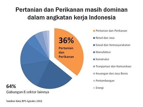 biography steve jobs bahasa indonesia membuat grafik powerpoint yang baik dan menarik