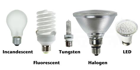 outdoor light bulb types different types of lighbulbs thinglink