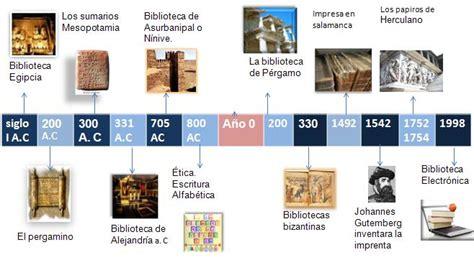 los libros y las bibliotecas la historia de las bibliotecas y los libros