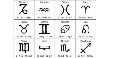 2017 horoscope predictions cancer 2017 predictions cancer karaka horoscope 2017