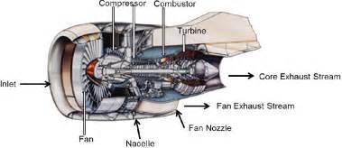 p 51 mustang diagram radial engine diagram elsavadorla