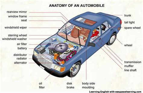 auto upholstery parts best 25 aftermarket car parts ideas on pinterest used