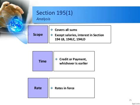 section 37a of income tax act presentation on 15 ca cb
