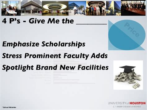 Uh Mba by Outside Consultant Uh Mba Marketing Presentation