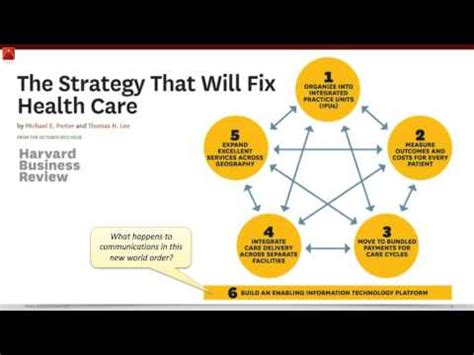strategy that will fix health care the strategy that will fix healthcare youtube