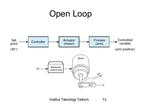 Sistem Kontrol by Sistem Kontrol