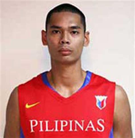 Mba Player Pilipinas by Japeth Aguilar Gilas Pilipinas