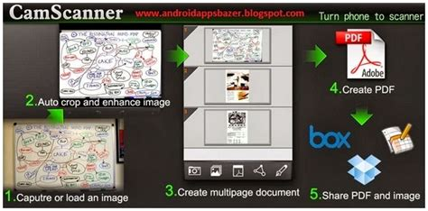 full version camscanner apk free quot camscanner pro quot apk full version download android