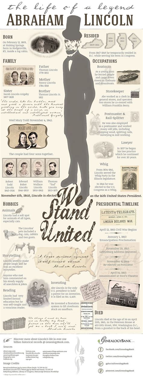 abraham lincoln biography kid friendly 1418 best images about abraham lincoln on pinterest mary