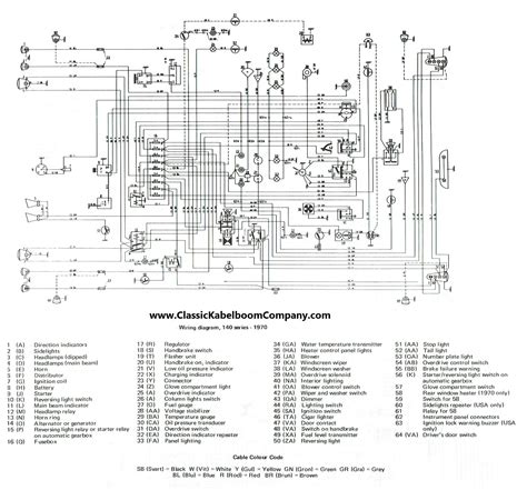volvo wiring diagrams wiring diagram and schematics