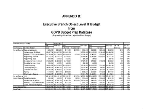 it budget template 9 it budget template free sle exle format