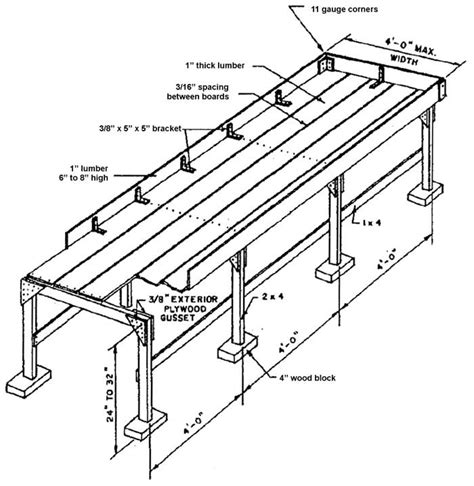 wood bench detail wooden greenhouse bench plans pdf woodworking